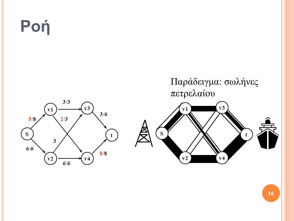Ροή Παράδειγμα: σωλήνες πετρελαίου 5/8 3/3 3/6 8/8 6/6 2/3 3 S t v1 v2