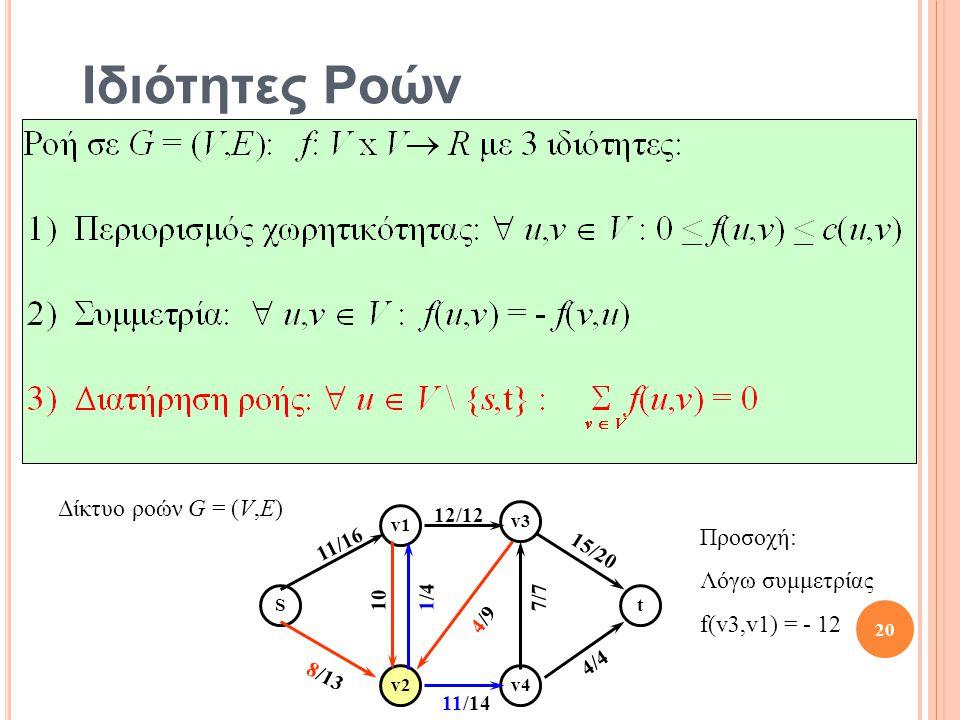 Ιδιότητες Ροών Δίκτυο ροών G = (V,E) Προσοχή: Λόγω συμμετρίας