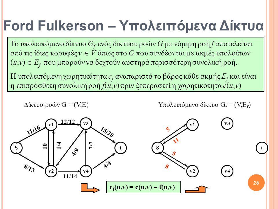 Ford Fulkerson – Υπολειπόμενα Δίκτυα