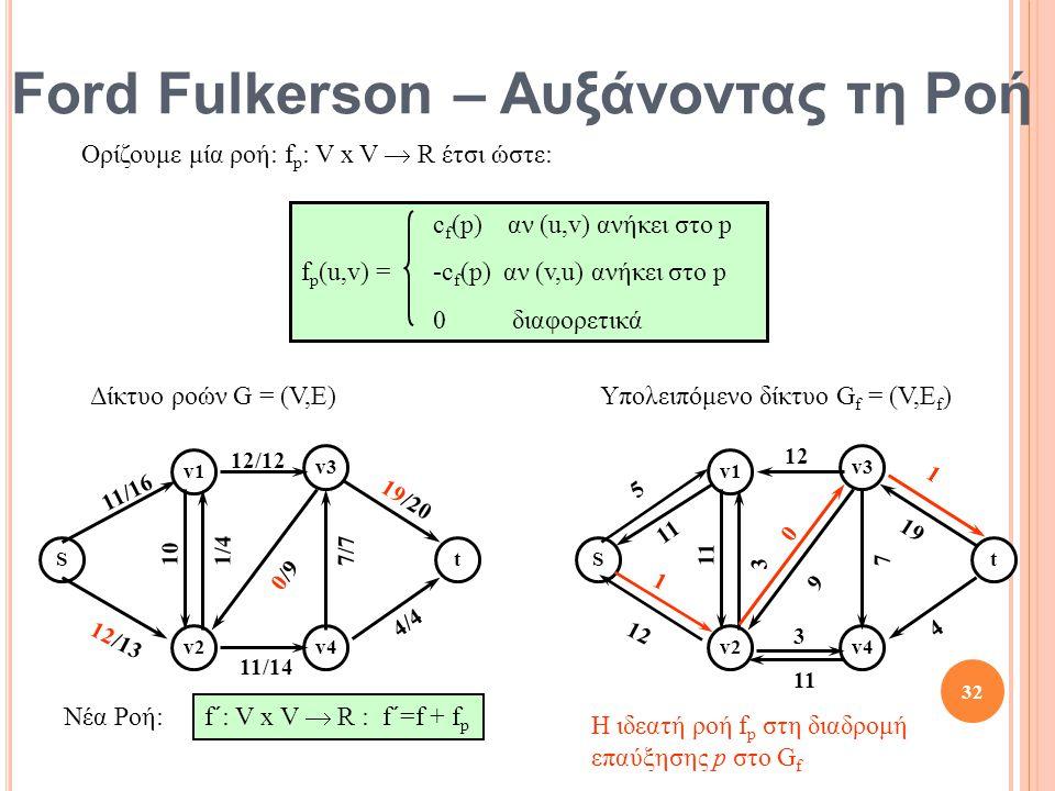 Ford Fulkerson – Αυξάνοντας τη Ροή