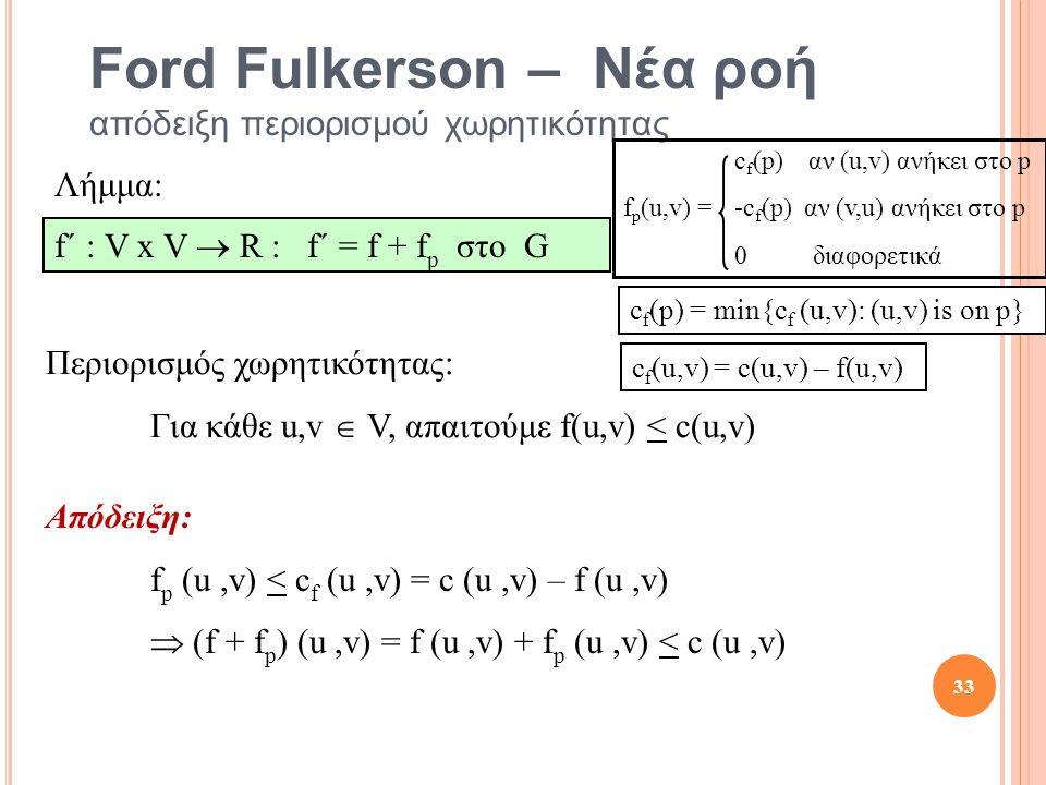 Ford Fulkerson – Νέα ροή απόδειξη περιορισμού χωρητικότητας