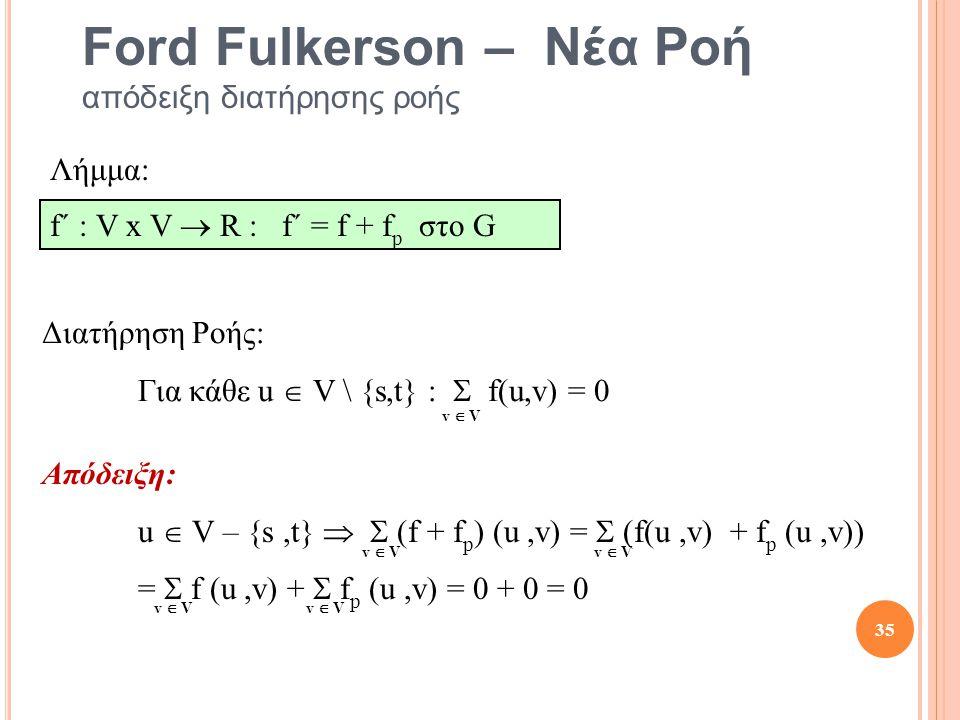 Ford Fulkerson – Νέα Ροή απόδειξη διατήρησης ροής