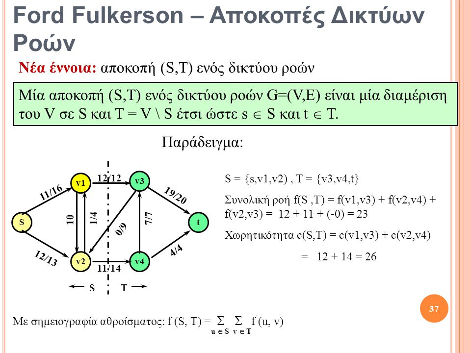 Ford Fulkerson – Αποκοπές Δικτύων Ροών