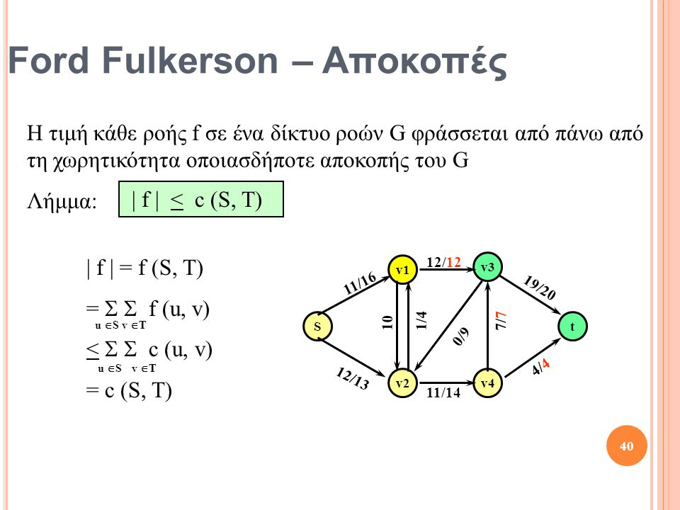 Ford Fulkerson – Αποκοπές