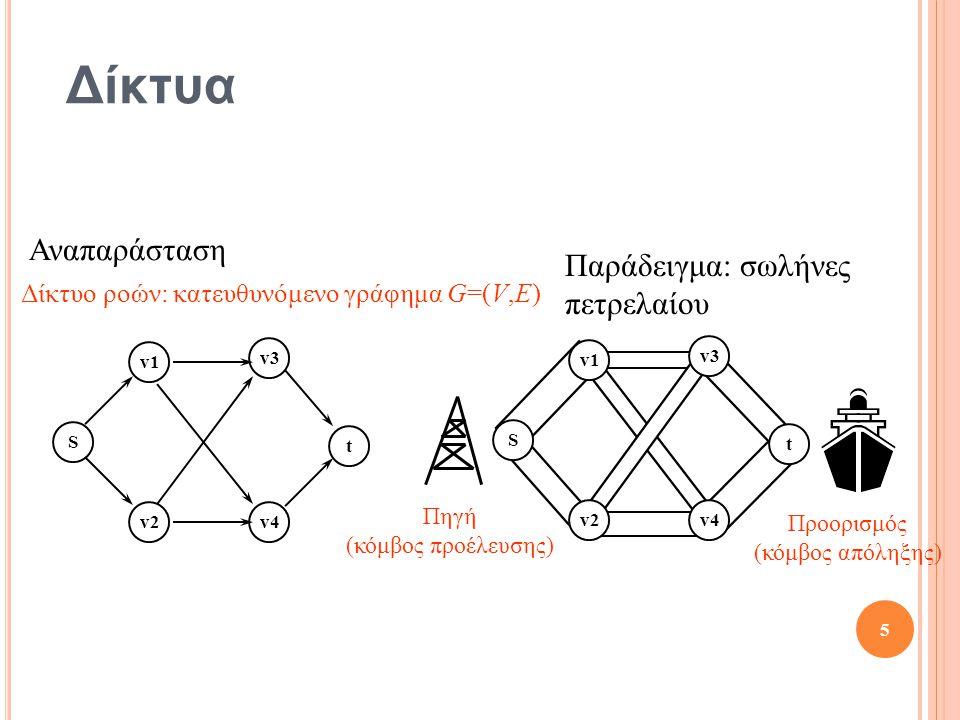 Δίκτυα Αναπαράσταση Παράδειγμα: σωλήνες πετρελαίου