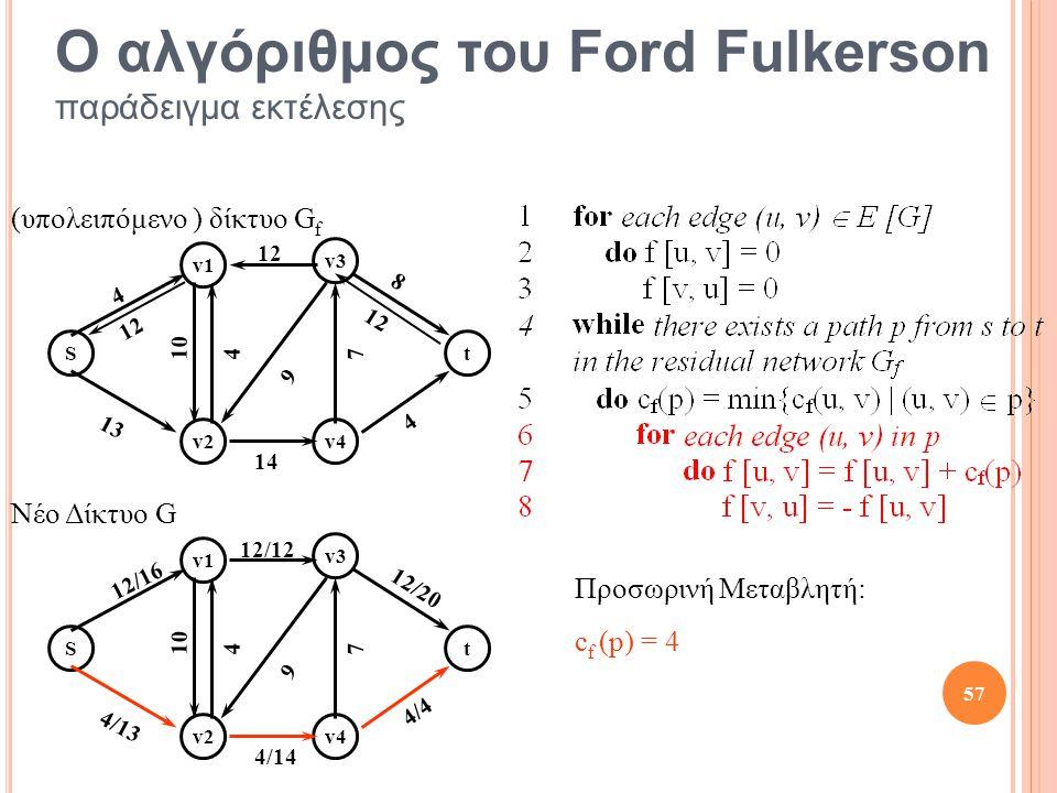 Ο αλγόριθμος του Ford Fulkerson παράδειγμα εκτέλεσης
