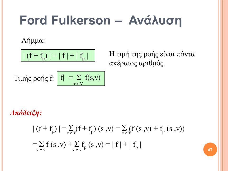 Ford Fulkerson – Ανάλυση