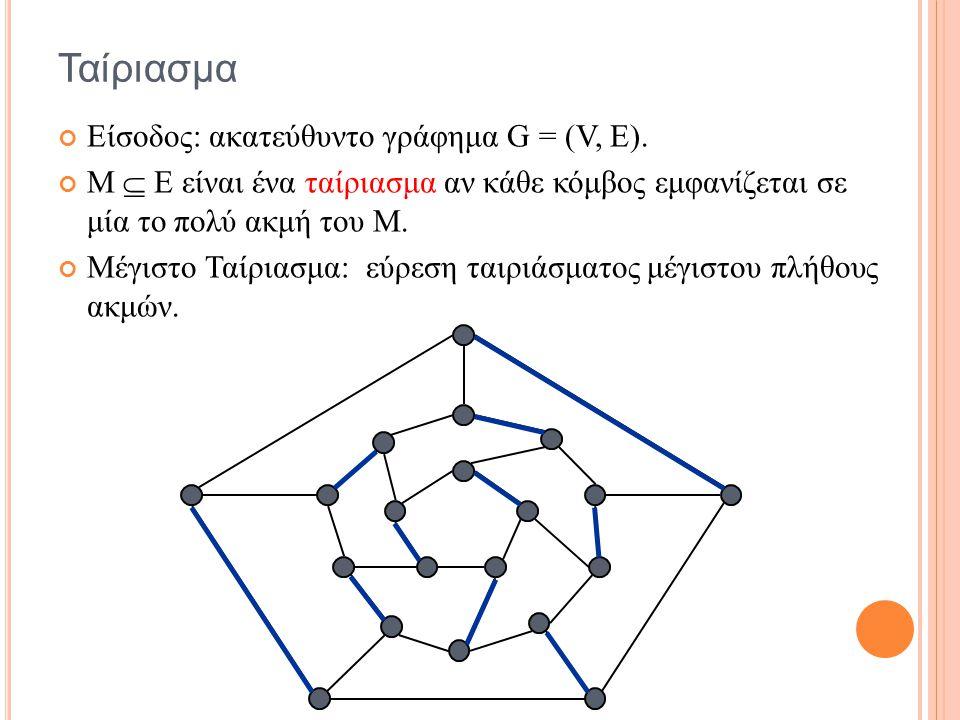 Ταίριασμα Είσοδος: ακατεύθυντο γράφημα G = (V, E).