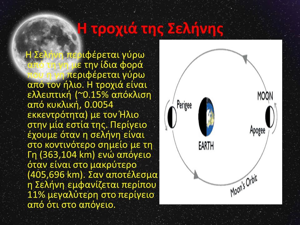 Η τροχιά της Σελήνης