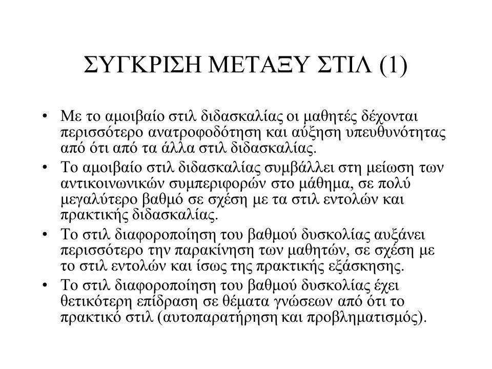 ΣΥΓΚΡΙΣΗ ΜΕΤΑΞΥ ΣΤΙΛ (1)