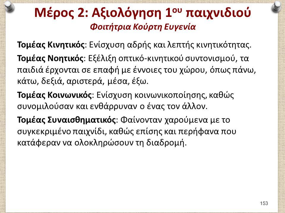 Μέρος 2: Συμμετοχή στο 2ο παιχνίδι Φοιτήτρια Κούρτη Ευγενία