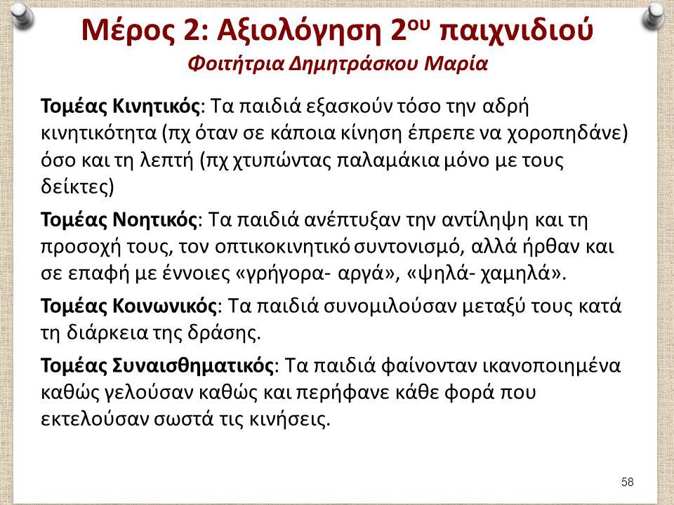 Μέρος 3: Φοιτήτρια Δημητράσκου Μαρία