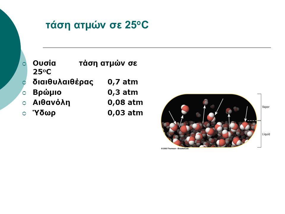 τάση ατμών σε 25οC Ουσία τάση ατμών σε 25οC διαιθυλαιθέρας 0,7 atm