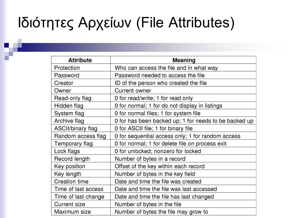 Ιδιότητες Αρχείων (File Attributes)