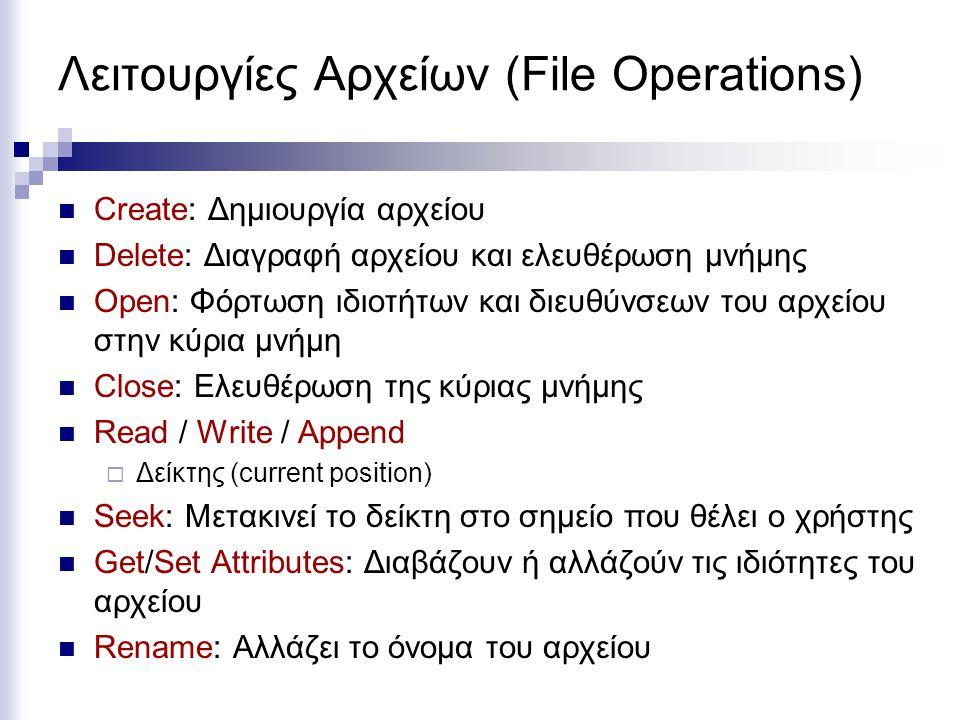 Λειτουργίες Αρχείων (File Operations)
