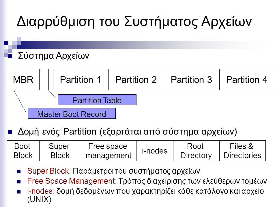 Διαρρύθμιση του Συστήματος Αρχείων