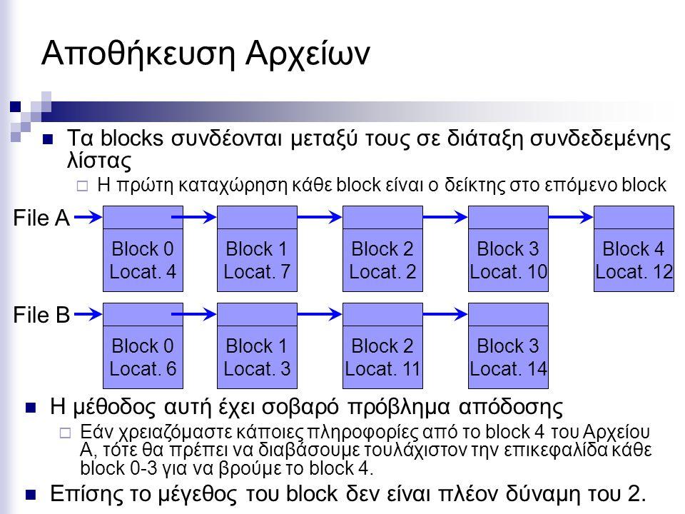 Αποθήκευση Αρχείων Τα blocks συνδέονται μεταξύ τους σε διάταξη συνδεδεμένης λίστας. Η πρώτη καταχώρηση κάθε block είναι ο δείκτης στο επόμενο block.