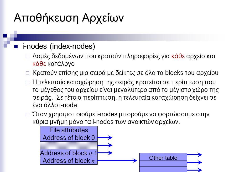 Αποθήκευση Αρχείων i-nodes (index-nodes)