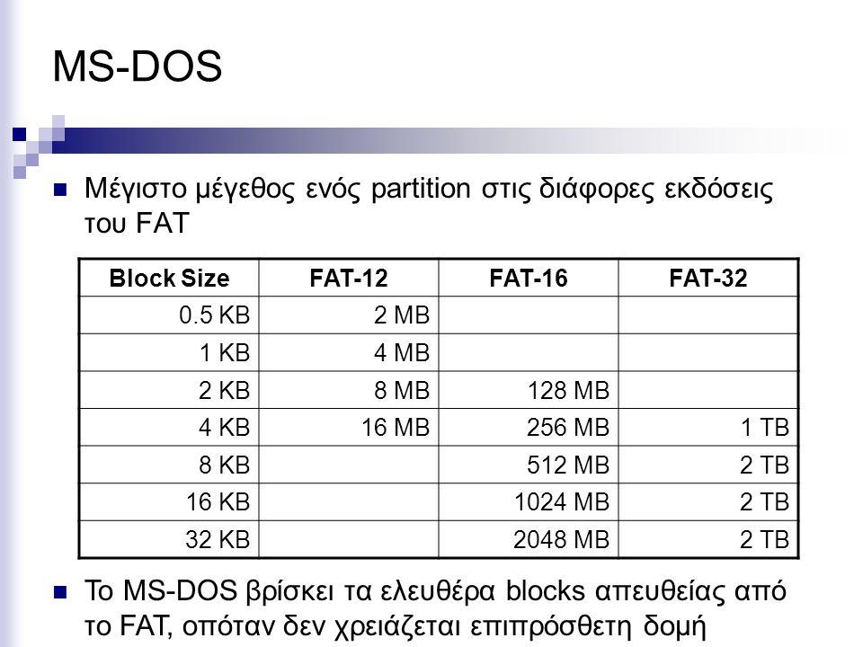 MS-DOS Μέγιστο μέγεθος ενός partition στις διάφορες εκδόσεις του FAT