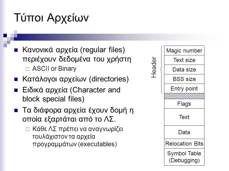 Τύποι Αρχείων Κανονικά αρχεία (regular files) περιέχουν δεδομένα του χρήστη. ASCII or Binary. Κατάλογοι αρχείων (directories)