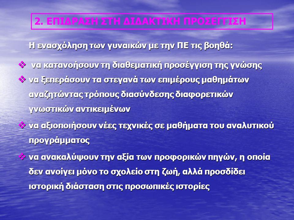 2. ΕΠΙΔΡΑΣΗ ΣΤΗ ΔΙΔΑΚΤΙΚΗ ΠΡΟΣΕΓΓΙΣΗ