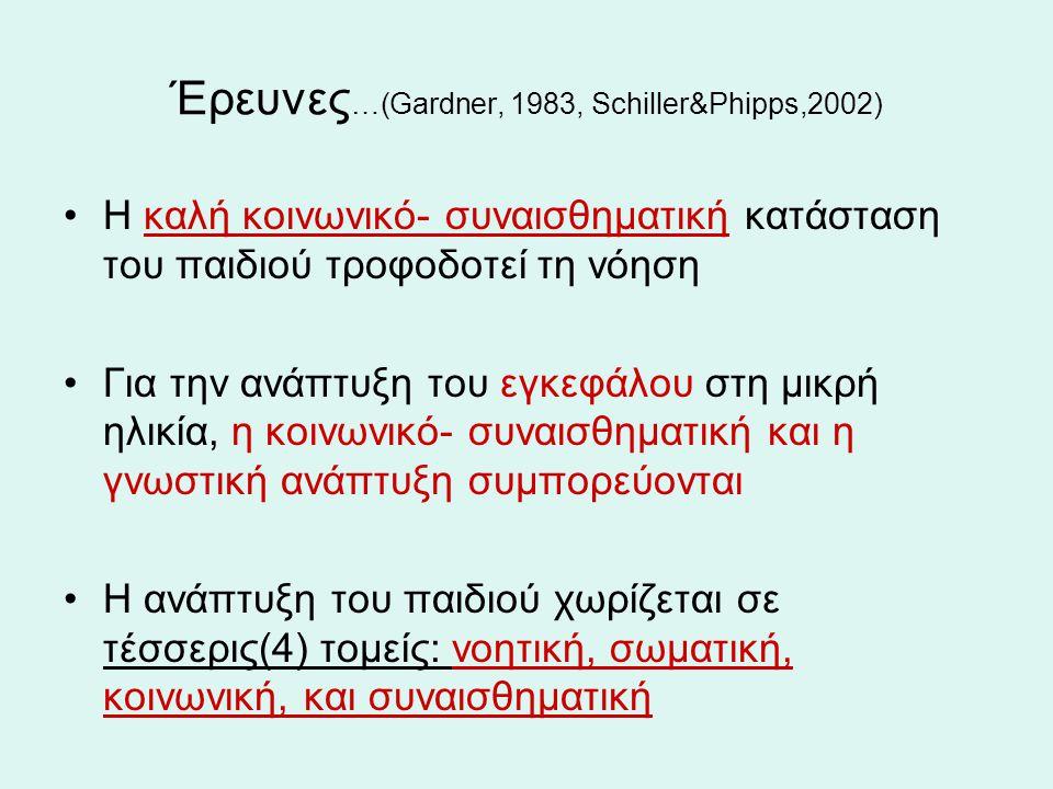 Έρευνες…(Gardner, 1983, Schiller&Phipps,2002)