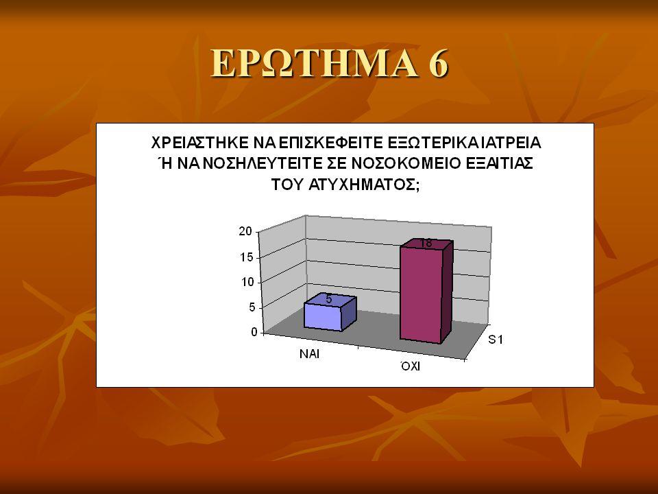 ΕΡΩΤΗΜΑ 6
