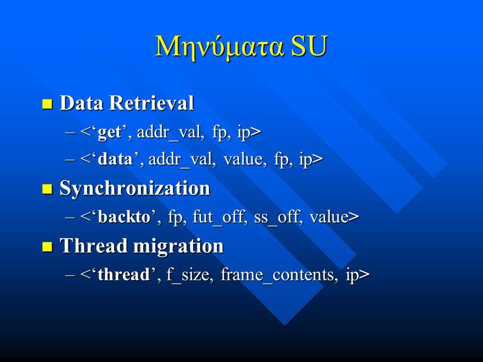 Μηνύματα SU Data Retrieval Synchronization Thread migration