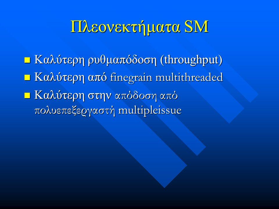 Πλεονεκτήματα SM Καλύτερη ρυθμαπόδοση (throughput)