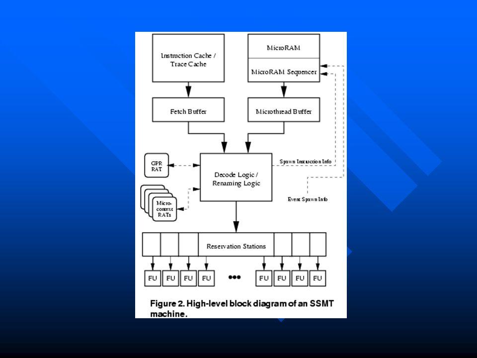 ΕΠΕΞΗΓΗΣΗ ΕΙΚΟΝΑΣ Οι microthread ρουτίνες. είναι κώδικας που αποτελείται από εντολές κατανοητές απευθείας από τον επεξεργαστή.