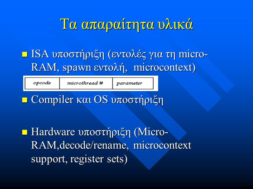 Τα απαραίτητα υλικά ISA υποστήριξη (εντολές για τη micro-RAM, spawn εντολή, microcontext) Compiler και OS υποστήριξη.