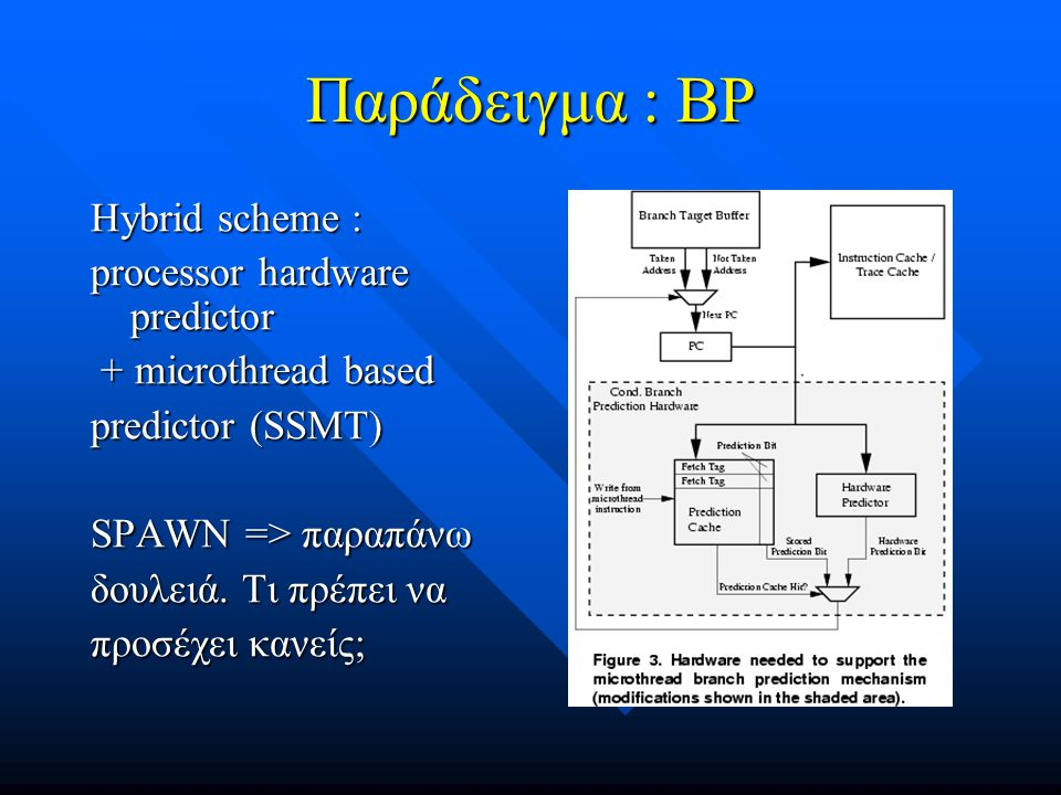 Παράδειγμα : BP Hybrid scheme : processor hardware predictor