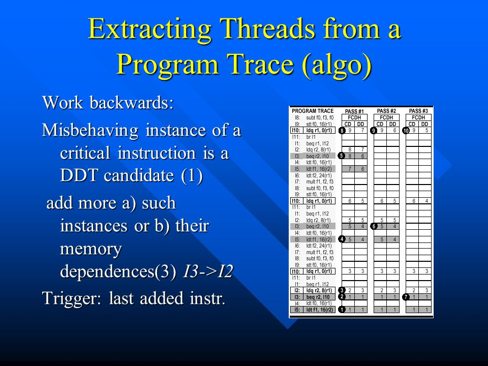 Extracting Threads from a Program Trace (algo)