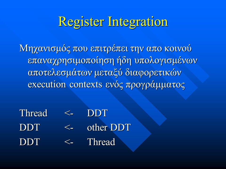 Register Integration