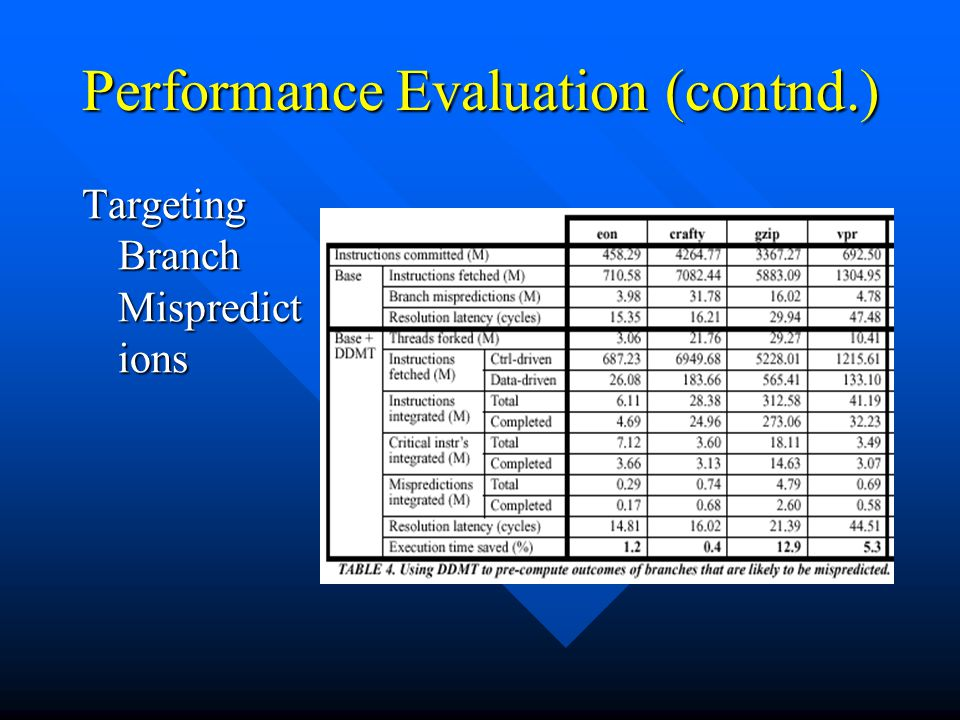 Performance Evaluation (contnd.)