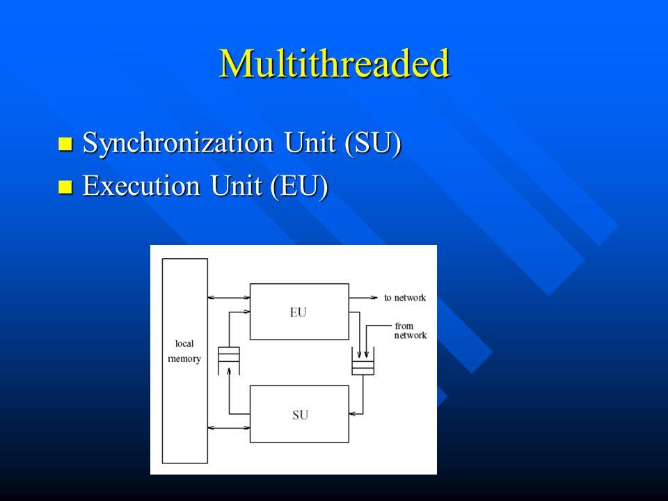 Multithreaded Synchronization Unit (SU) Execution Unit (EU)