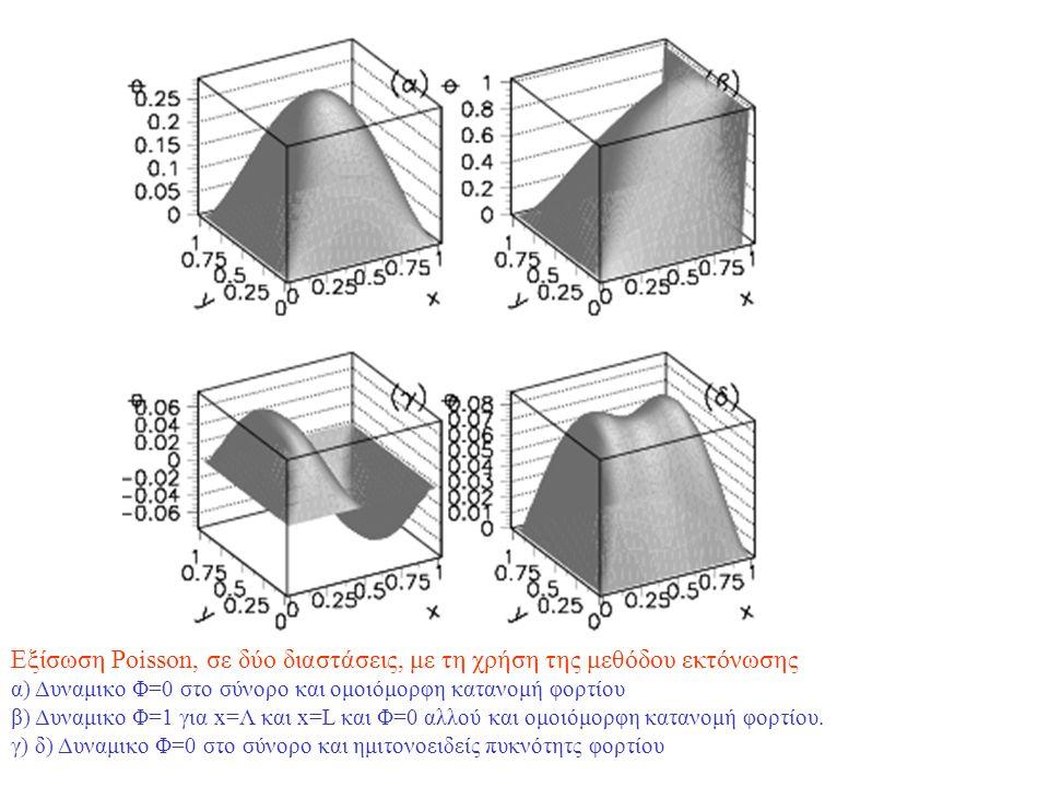Εξίσωση Poisson, σε δύο διαστάσεις, με τη χρήση της μεθόδου εκτόνωσης