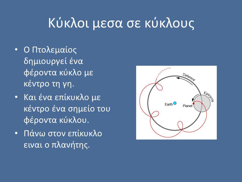 Κύκλοι μεσα σε κύκλους Ο Πτολεμαίος δημιουργεί ένα φέροντα κύκλο με κέντρο τη γη. Και ένα επίκυκλο με κέντρο ένα σημείο του φέροντα κύκλου.