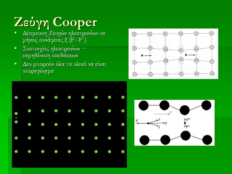 Ζεύγη Cooper Δέσμευση Ζευγών ηλεκτρονίων σε μήκος συνάφειας ξ (F=F`)