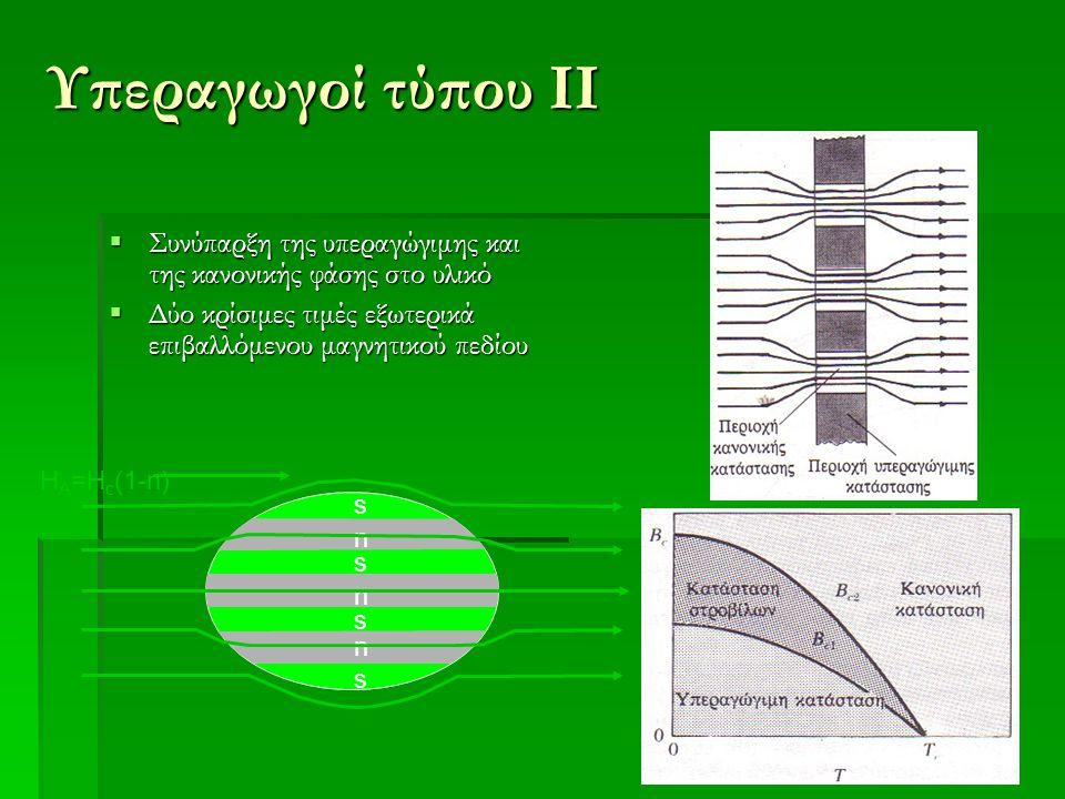 Υπεραγωγοί τύπου ΙΙ Συνύπαρξη της υπεραγώγιμης και της κανονικής φάσης στο υλικό. Δύο κρίσιμες τιμές εξωτερικά επιβαλλόμενου μαγνητικού πεδίου.