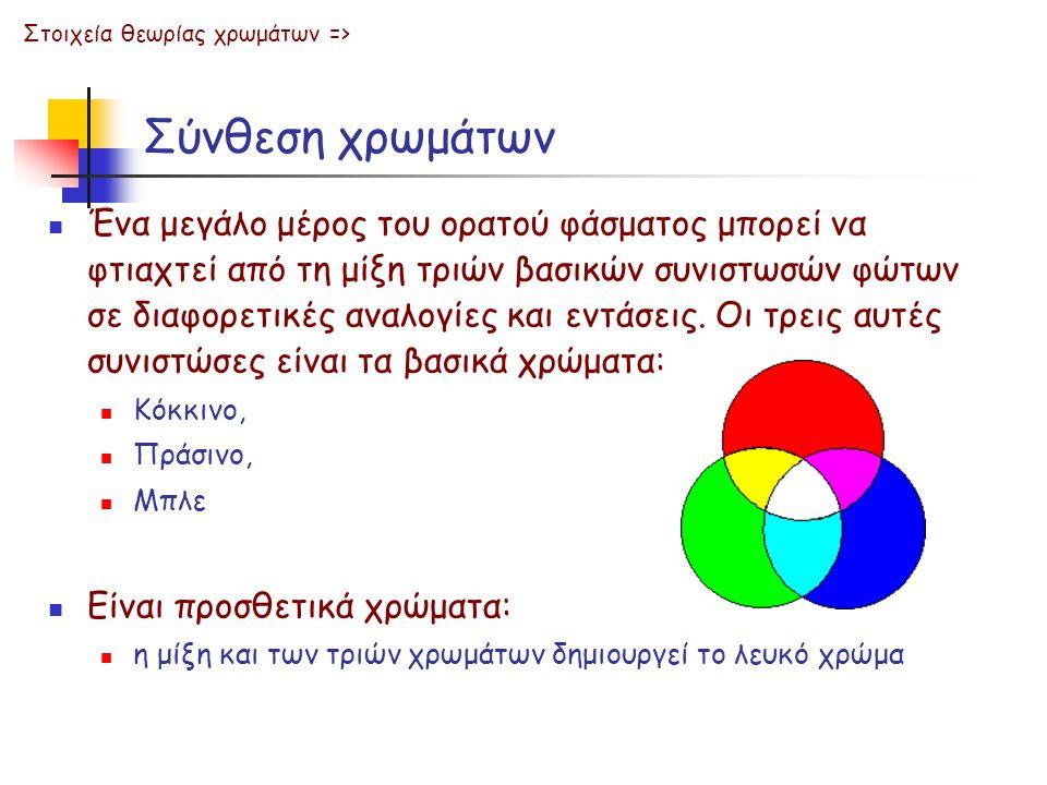 Στοιχεία θεωρίας χρωμάτων =>