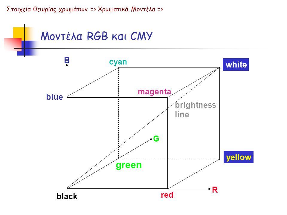 Μοντέλα RGB και CMY green B cyan white magenta blue brightness line G