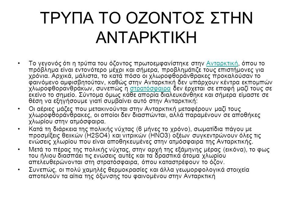ΤΡΥΠΑ ΤΟ ΟΖΟΝΤΟΣ ΣΤΗΝ ΑΝΤΑΡΚΤΙΚΗ