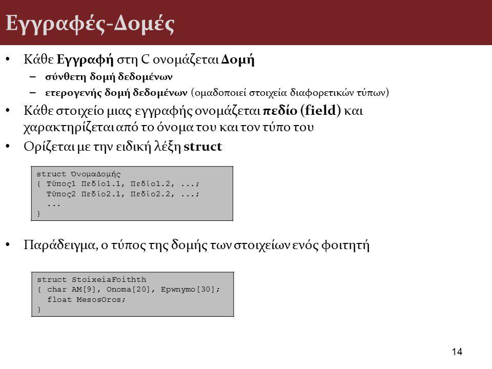 Εγγραφές-Δομές Κάθε Εγγραφή στη C ονομάζεται Δομή