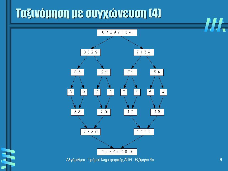 Tαξινόμηση με συγχώνευση (4)