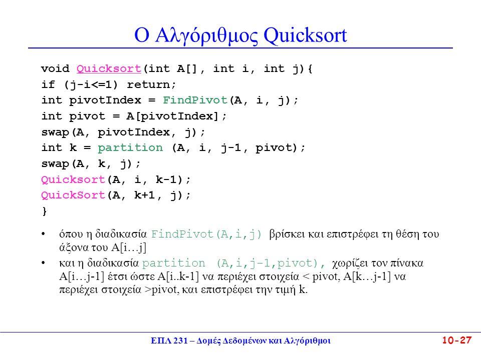 Ο Αλγόριθμος Quicksort