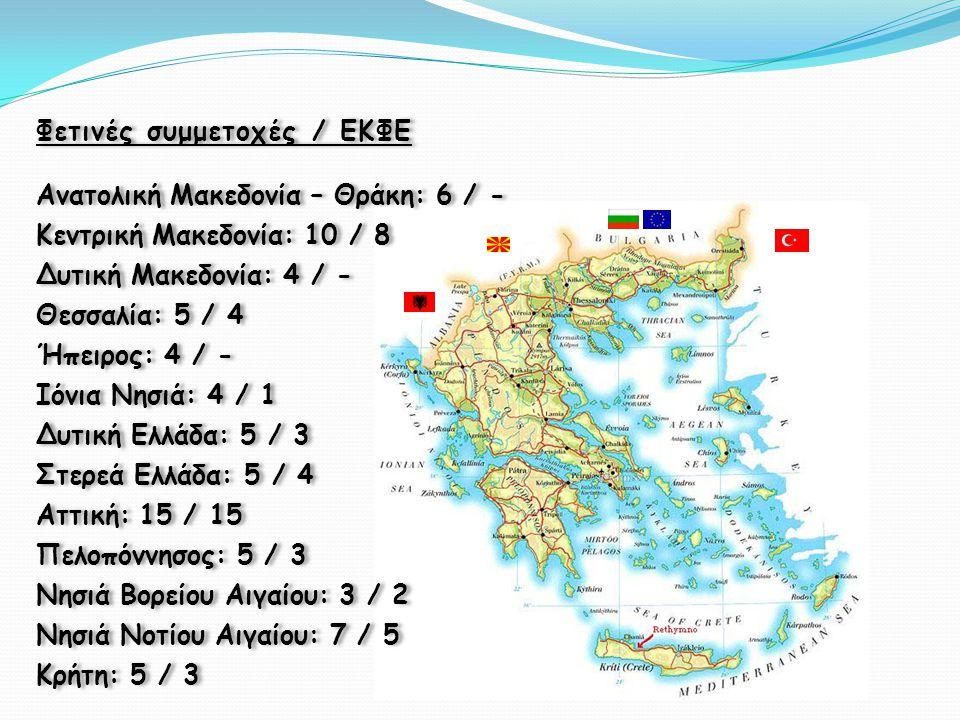 Φετινές συμμετοχές / ΕΚΦΕ