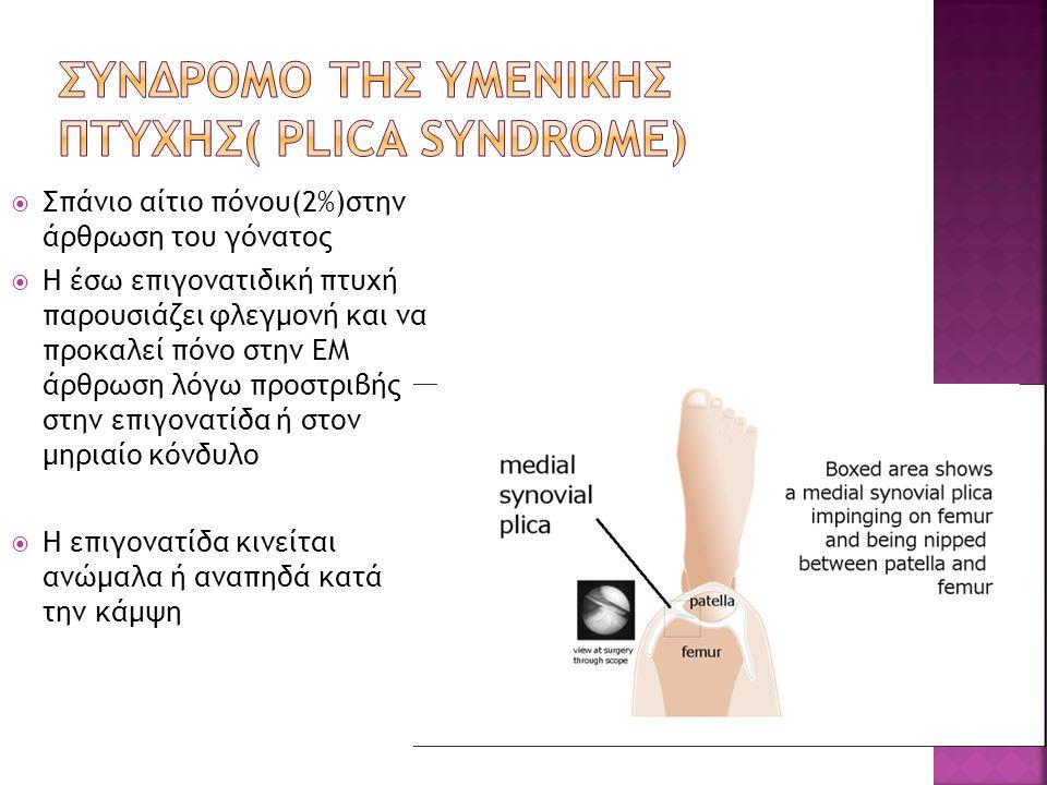 Συνδρομο της υμενικης πτυχης( plica syndrome)