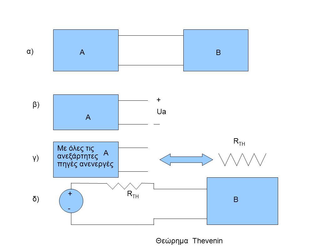 α) A. B. + β) Ua. A. RTH. Με όλες τις ανεξάρτητες. πηγές ανενεργές. Α. γ) + - RTH. δ)