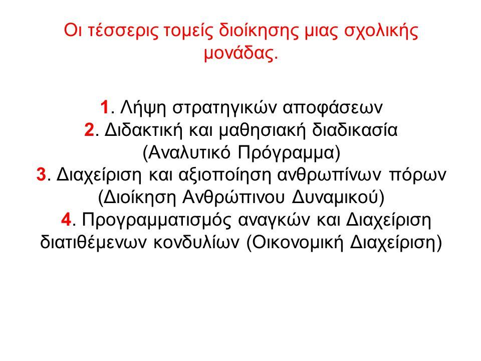 Οι τέσσερις τομείς διοίκησης μιας σχολικής μονάδας. 1